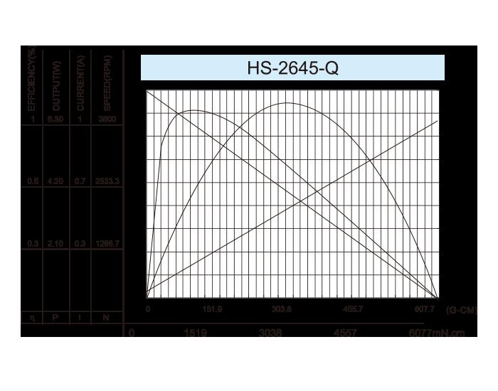 无芯-DC-Motor_HS-2645-Q-